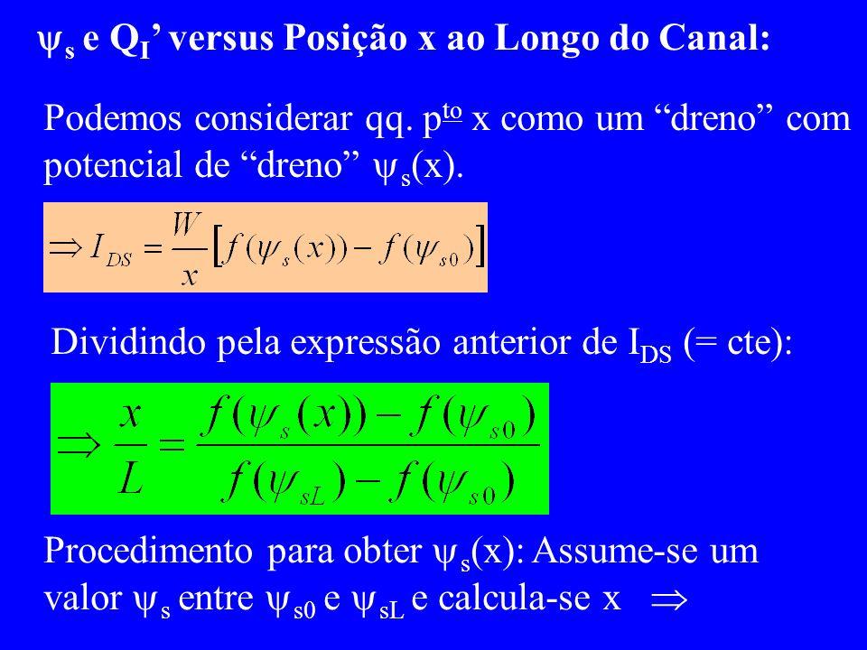 s e Q I versus Posição x ao Longo do Canal: Podemos considerar qq.