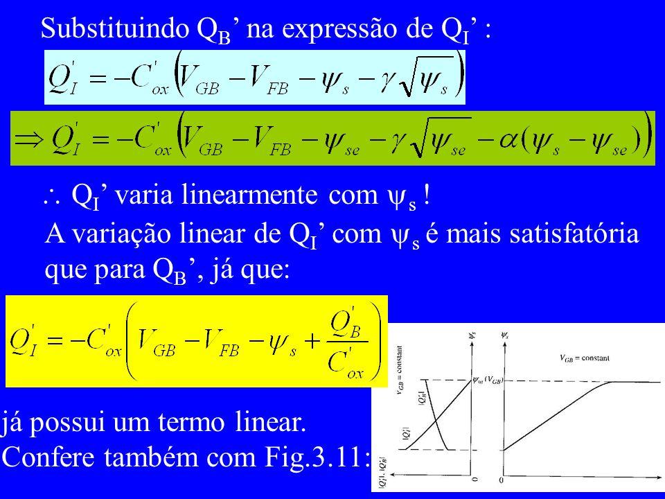 Substituindo Q B na expressão de Q I : Q I varia linearmente com s .