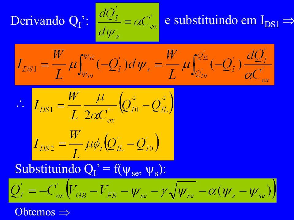 Derivando Q I : e substituindo em I DS1 Substituindo Q I = f( se, s ): Obtemos
