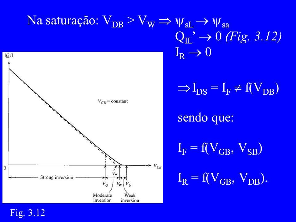 Na saturação: V DB > V W sL sa Q IL 0 (Fig.3.12) I R 0 Fig.
