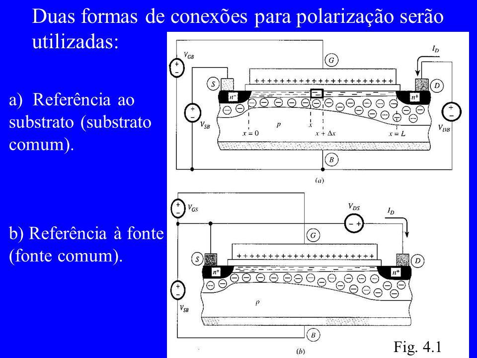 Duas formas de conexões para polarização serão utilizadas: a)Referência ao substrato (substrato comum).
