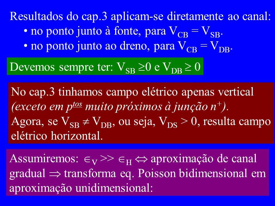 Resultados do cap.3 aplicam-se diretamente ao canal: no ponto junto à fonte, para V CB = V SB.