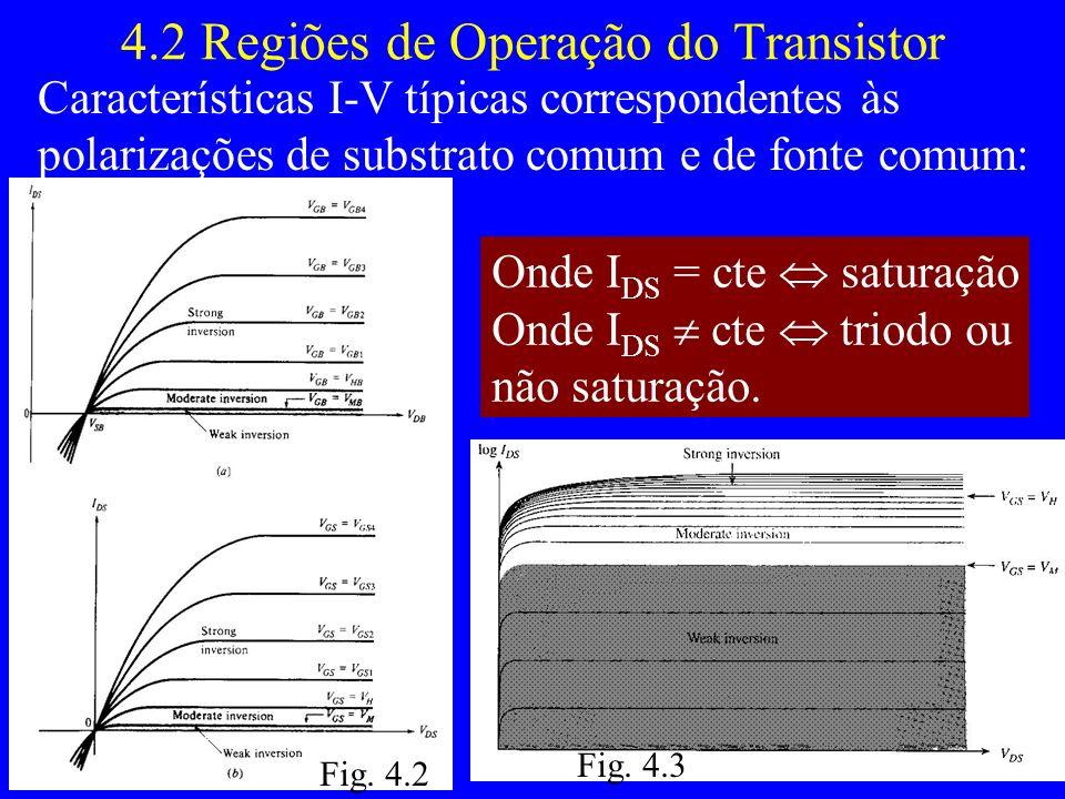 4.2 Regiões de Operação do Transistor Características I-V típicas correspondentes às polarizações de substrato comum e de fonte comum: Onde I DS = cte saturação Onde I DS cte triodo ou não saturação.