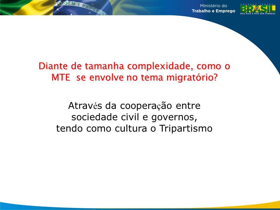Atrav é s da coopera ç ão entre sociedade civil e governos, tendo como cultura o Tripartismo Diante de tamanha complexidade, como o MTE se envolve no