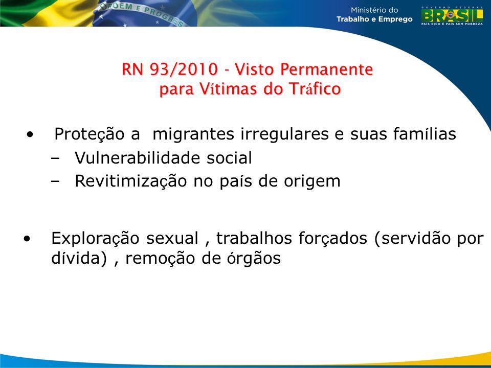 Prote ç ão a migrantes irregulares e suas fam í lias –Vulnerabilidade social –Revitimiza ç ão no pa í s de origem RN 93/2010 - Visto Permanente para V