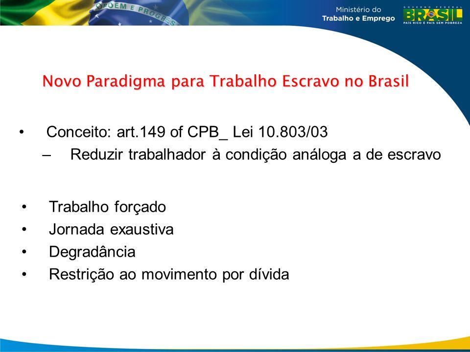 Novo Paradigma para Trabalho Escravo no Brasil Conceito: art.149 of CPB_ Lei 10.803/03 – Reduzir trabalhador à condição análoga a de escravo Trabalho