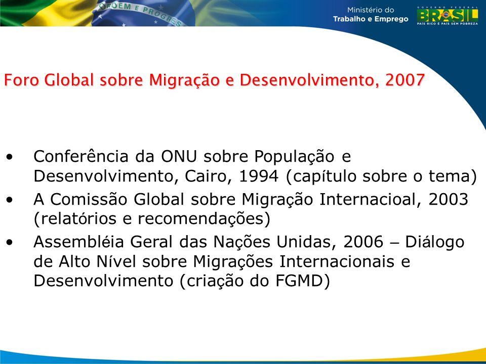 Foro Global sobre Migração e Desenvolvimento, 2007 Conferência da ONU sobre Popula ç ão e Desenvolvimento, Cairo, 1994 (cap í tulo sobre o tema) A Com