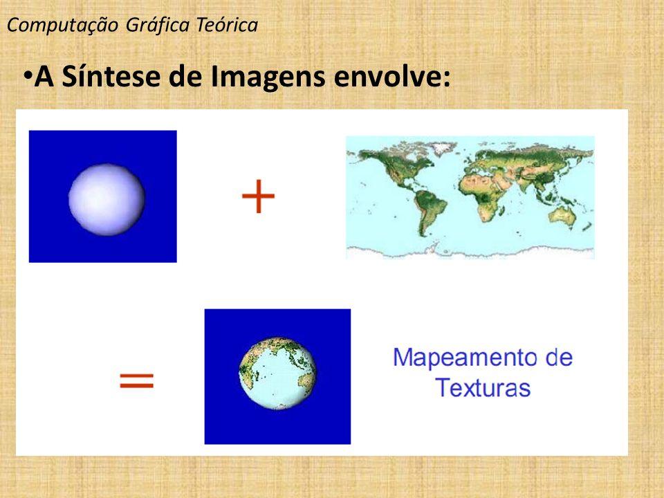 Computação Gráfica Teórica A Síntese de Imagens envolve: