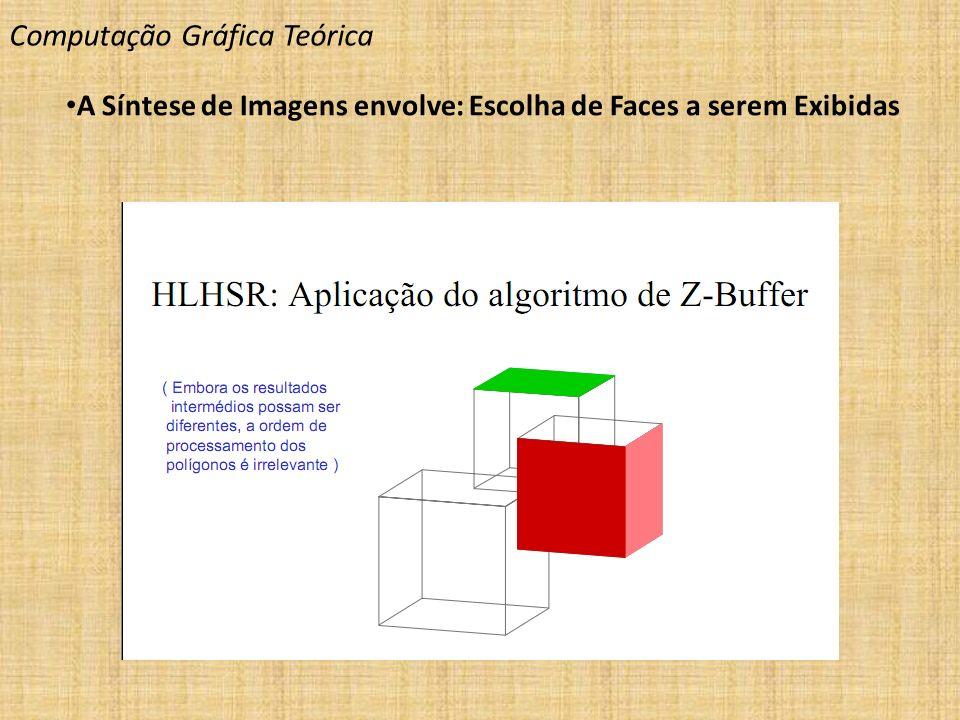 Computação Gráfica Teórica A Síntese de Imagens envolve: Escolha de Faces a serem Exibidas