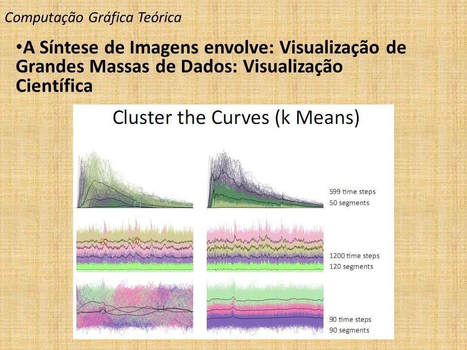 Computação Gráfica Teórica A Síntese de Imagens envolve: Visualização de Grandes Massas de Dados: Visualização Científica