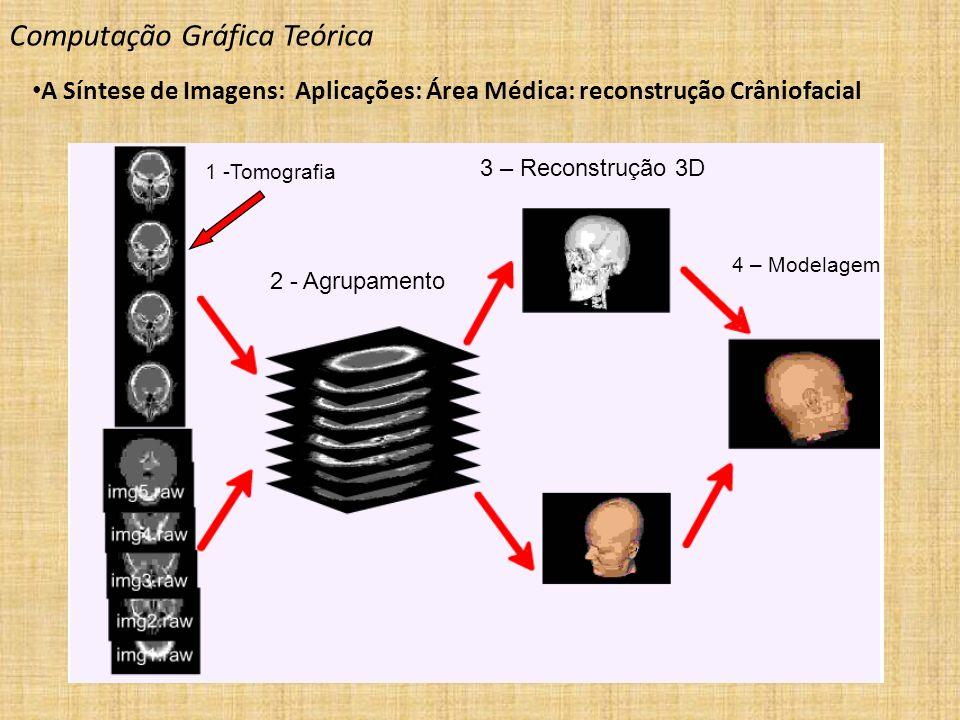 1 -Tomografia 2 - Agrupamento 3 – Reconstrução 3D 4 – Modelagem Computação Gráfica Teórica A Síntese de Imagens: Aplicações: Área Médica: reconstrução