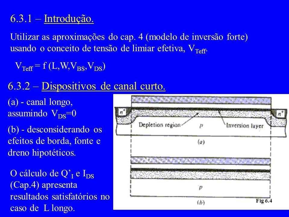 6.3.1 – Introdução. Utilizar as aproximações do cap. 4 (modelo de inversão forte) usando o conceito de tensão de limiar efetiva, V Teff. V Teff = f (L