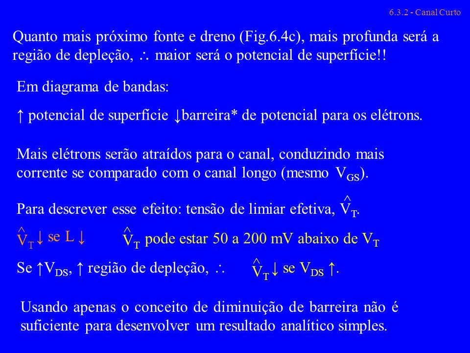 6.3.2 - Canal Curto Em diagrama de bandas: potencial de superfície barreira* de potencial para os elétrons. Quanto mais próximo fonte e dreno (Fig.6.4