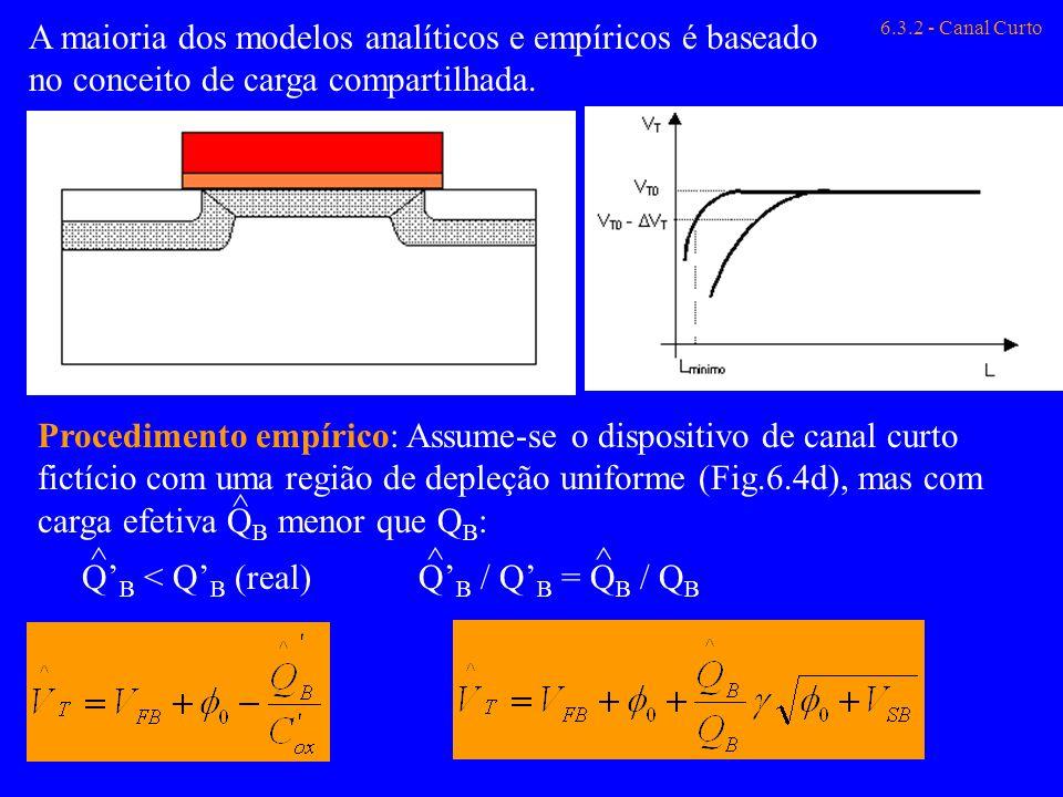 6.3.2 - Canal Curto A maioria dos modelos analíticos e empíricos é baseado no conceito de carga compartilhada. Procedimento empírico: Assume-se o disp