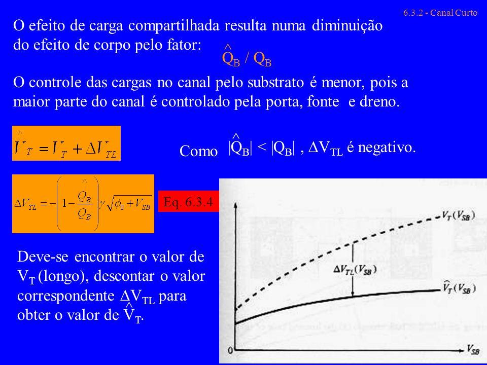 6.3.2 - Canal Curto O efeito de carga compartilhada resulta numa diminuição do efeito de corpo pelo fator: O controle das cargas no canal pelo substra