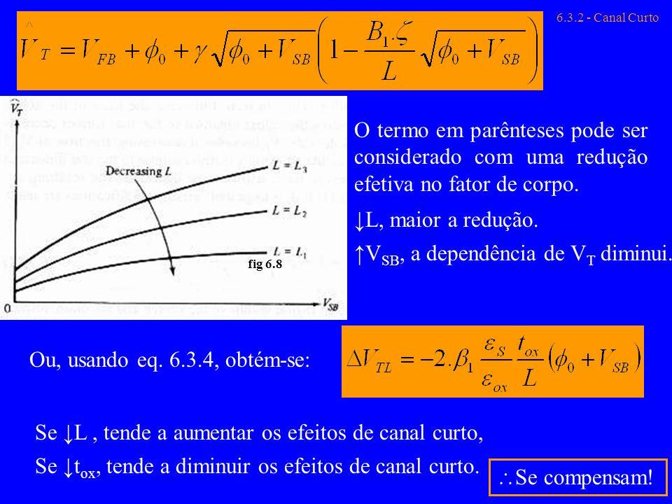 6.3.2 - Canal Curto O termo em parênteses pode ser considerado com uma redução efetiva no fator de corpo. L, maior a redução. fig 6.8 V SB, a dependên