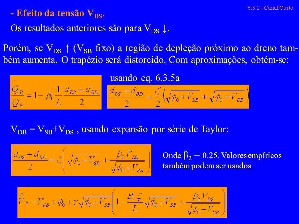 6.3.2 - Canal Curto - Efeito da tensão V DS. Os resultados anteriores são para V DS. Porém, se V DS (V SB fixo) a região de depleção próximo ao dreno