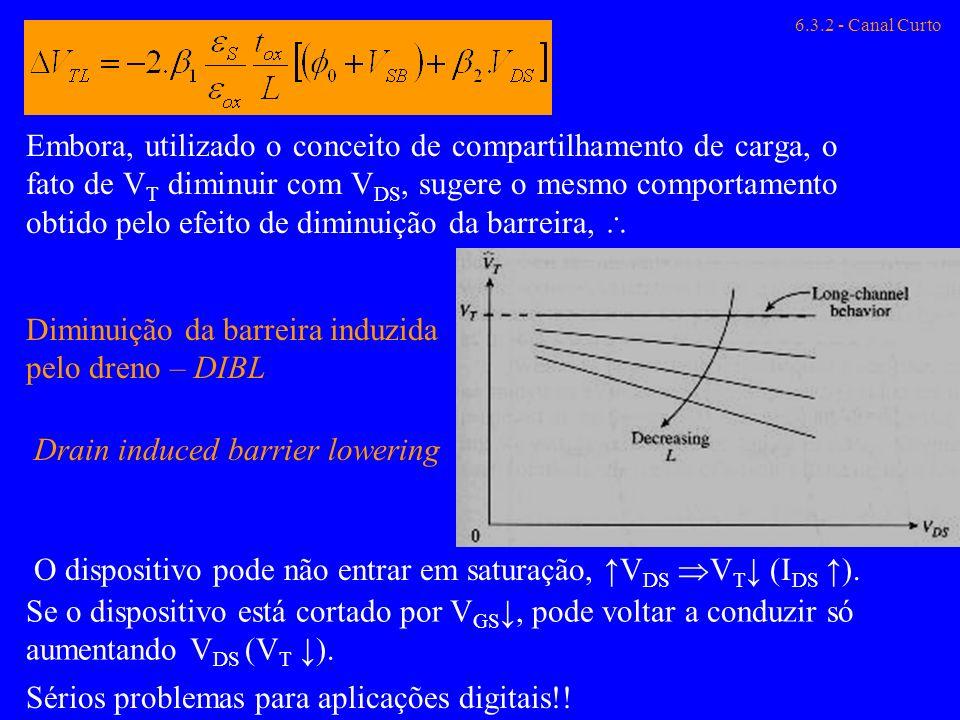 6.3.2 - Canal Curto Embora, utilizado o conceito de compartilhamento de carga, o fato de V T diminuir com V DS, sugere o mesmo comportamento obtido pe
