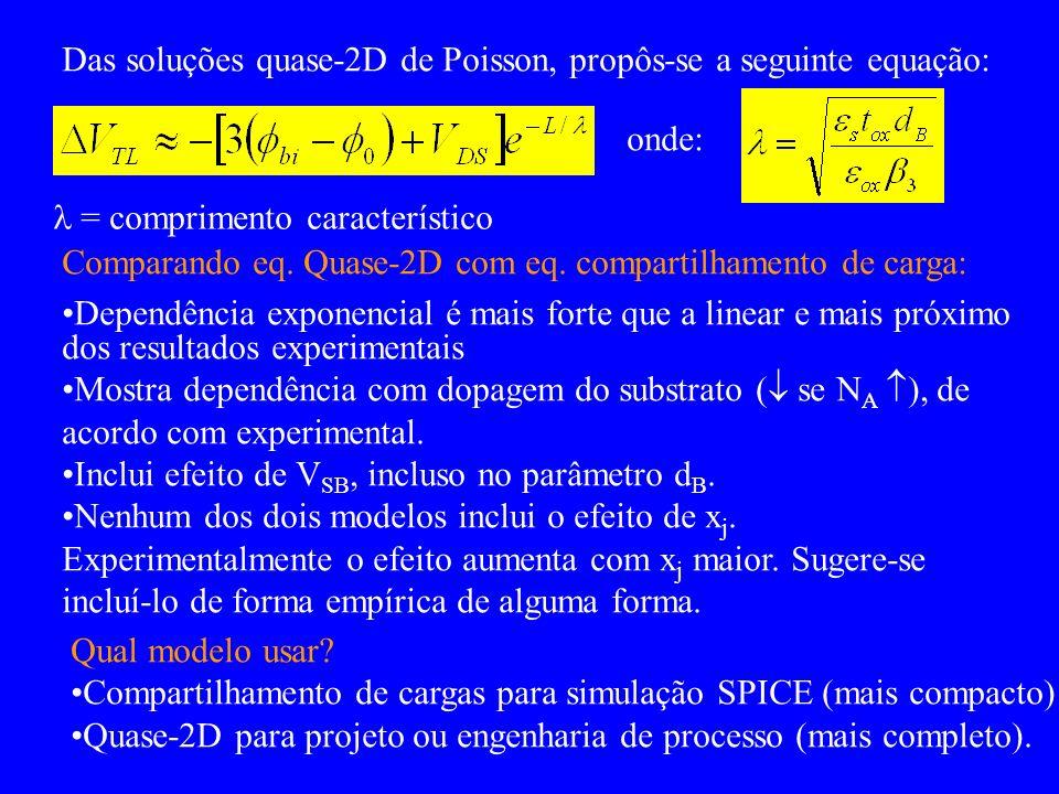 Das soluções quase-2D de Poisson, propôs-se a seguinte equação: onde: = comprimento característico Comparando eq. Quase-2D com eq. compartilhamento de