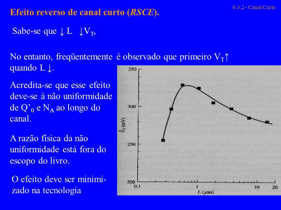 6.3.2 - Canal Curto Efeito reverso de canal curto (RSCE). Sabe-se que L V T, No entanto, freqüentemente é observado que primeiro V T quando L. Acredit