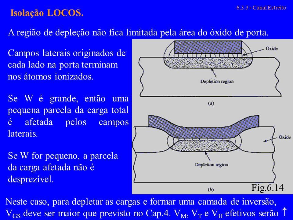 6.3.3 - Canal Estreito Isolação LOCOS. A região de depleção não fica limitada pela área do óxido de porta. Campos laterais originados de cada lado na
