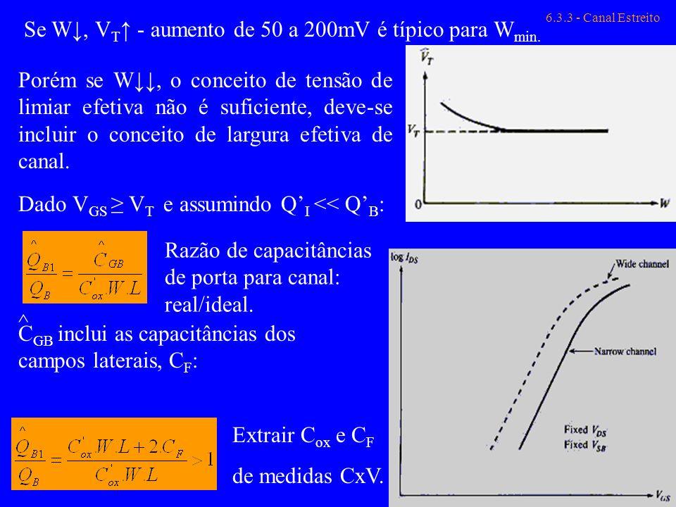 6.3.3 - Canal Estreito Se W, V T - aumento de 50 a 200mV é típico para W min. Porém se W, o conceito de tensão de limiar efetiva não é suficiente, dev