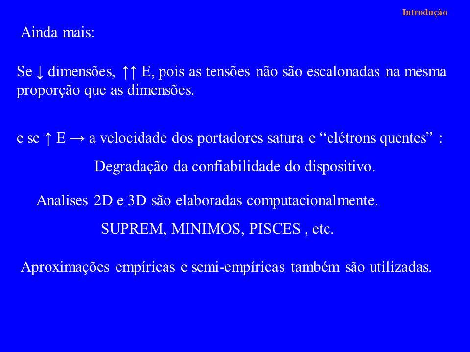 Introdução Ainda mais: Se dimensões, E, pois as tensões não são escalonadas na mesma proporção que as dimensões. e se E a velocidade dos portadores sa