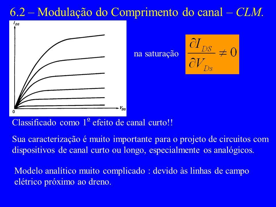 6.2 – Modulação do Comprimento do canal – CLM. na saturação Classificado como 1 o efeito de canal curto!! Sua caracterização é muito importante para o