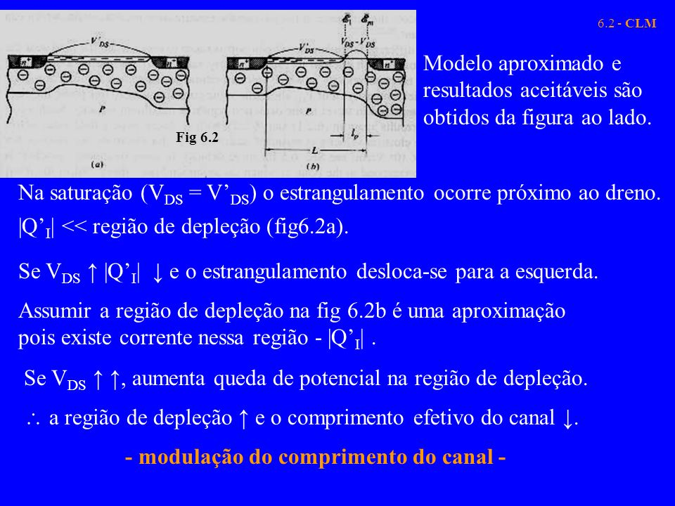 6.2 - CLM Modelo aproximado e resultados aceitáveis são obtidos da figura ao lado. Na saturação (V DS = V DS ) o estrangulamento ocorre próximo ao dre