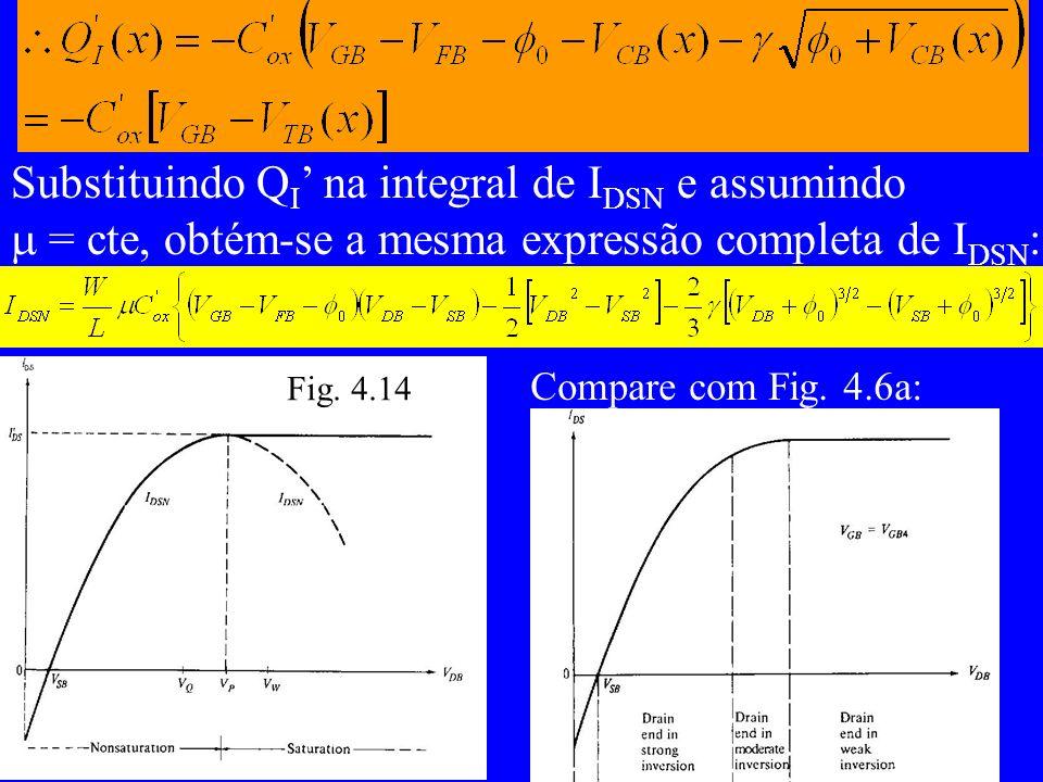 Substituindo Q I na integral de I DSN e assumindo = cte, obtém-se a mesma expressão completa de I DSN : Fig.