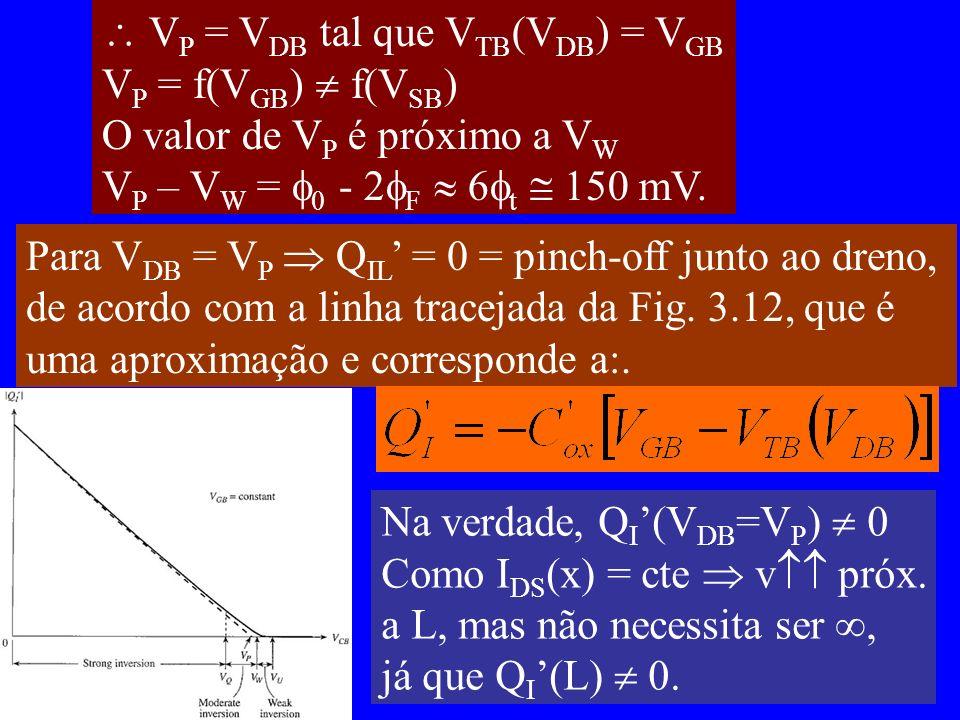 V P = V DB tal que V TB (V DB ) = V GB V P = f(V GB ) f(V SB ) O valor de V P é próximo a V W V P – V W = 0 - 2 F 6 t 150 mV.