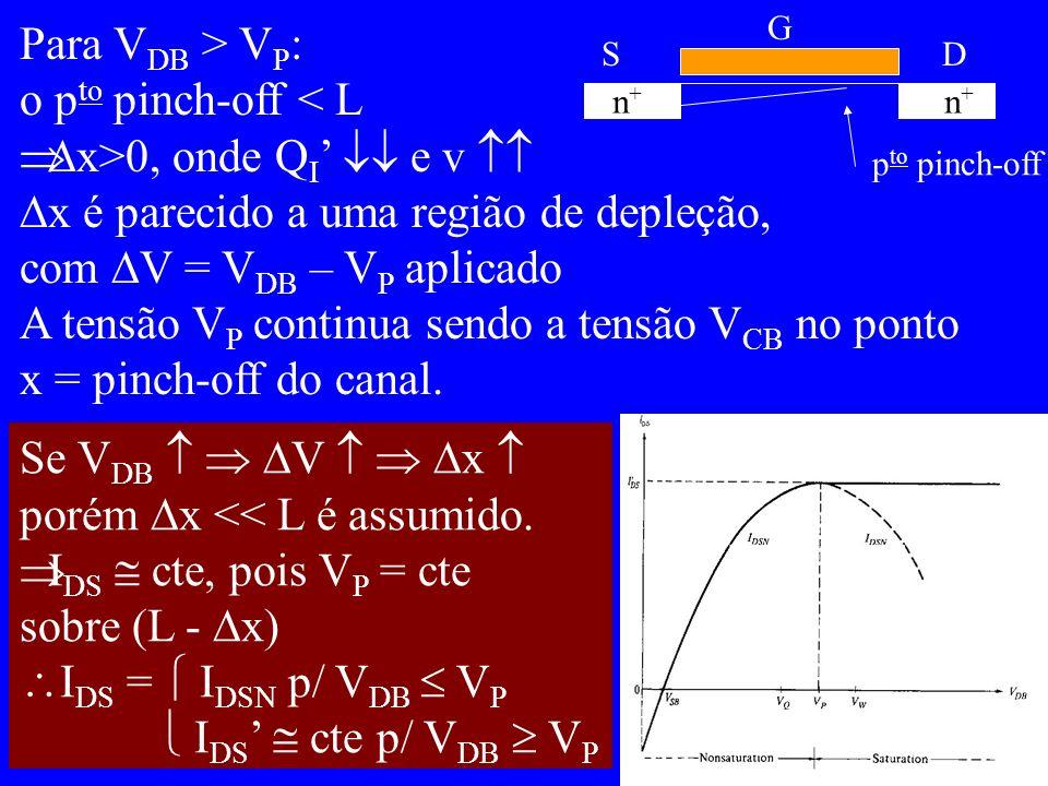 Para V DB > V P : o p to pinch-off < L x>0, onde Q I e v x é parecido a uma região de depleção, com V = V DB – V P aplicado A tensão V P continua sendo a tensão V CB no ponto x = pinch-off do canal.