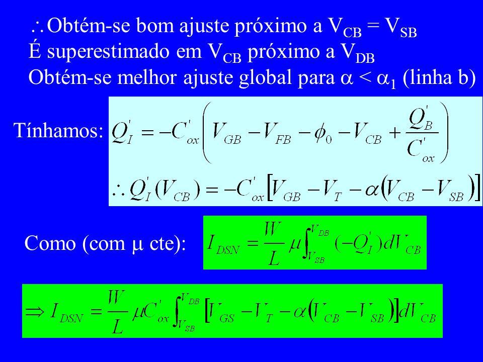 Obtém-se bom ajuste próximo a V CB = V SB É superestimado em V CB próximo a V DB Obtém-se melhor ajuste global para < 1 (linha b) Tínhamos: Como (com cte):