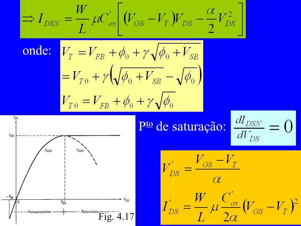 onde: Fig. 4.17 P to de saturação: