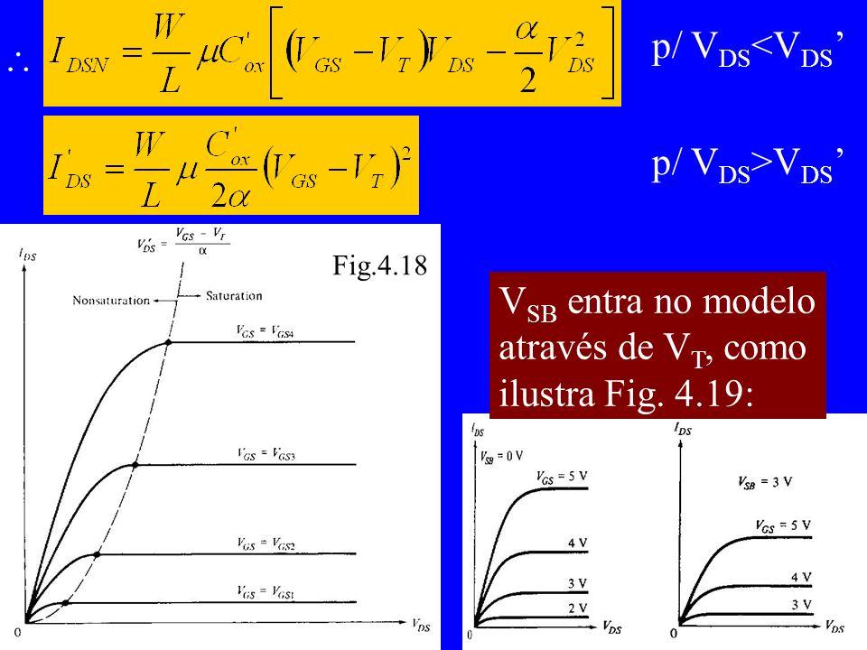 p/ V DS <V DS p/ V DS >V DS V SB entra no modelo através de V T, como ilustra Fig. 4.19: Fig.4.18