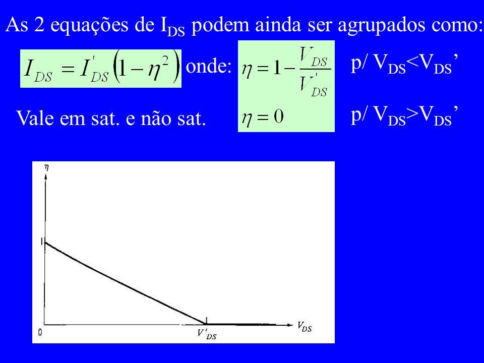 As 2 equações de I DS podem ainda ser agrupados como: onde: p/ V DS <V DS p/ V DS >V DS Vale em sat.