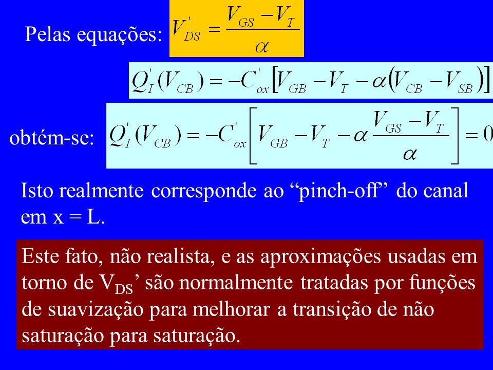 Pelas equações: obtém-se: Isto realmente corresponde ao pinch-off do canal em x = L.