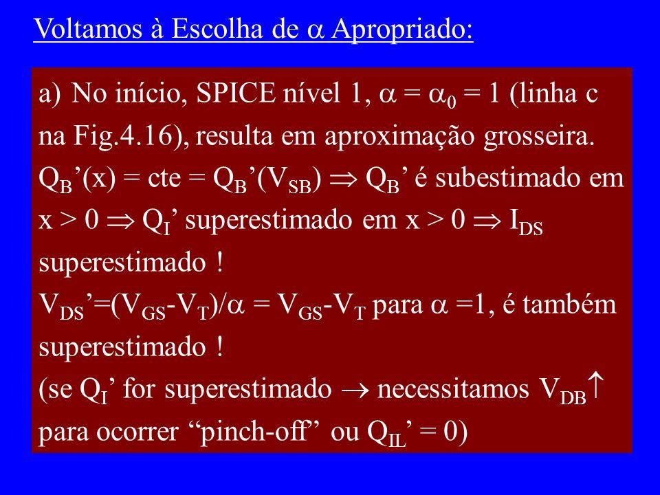 Voltamos à Escolha de Apropriado: a)No início, SPICE nível 1, = 0 = 1 (linha c na Fig.4.16), resulta em aproximação grosseira.