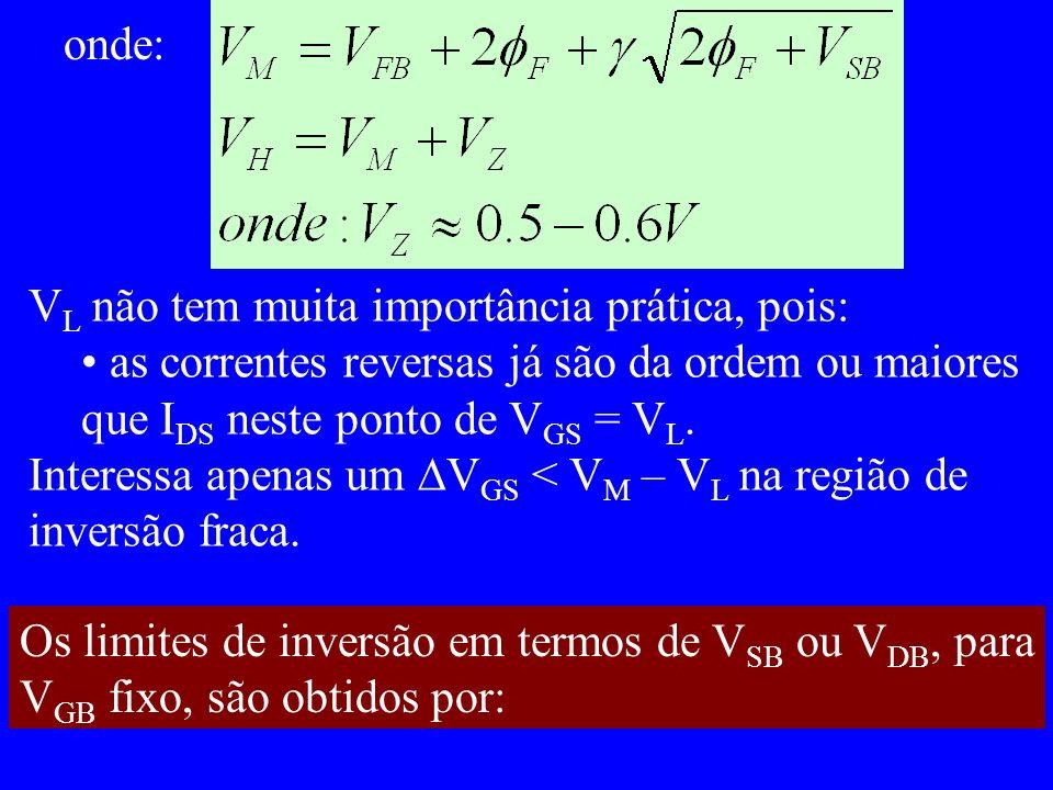 onde: V L não tem muita importância prática, pois: as correntes reversas já são da ordem ou maiores que I DS neste ponto de V GS = V L.