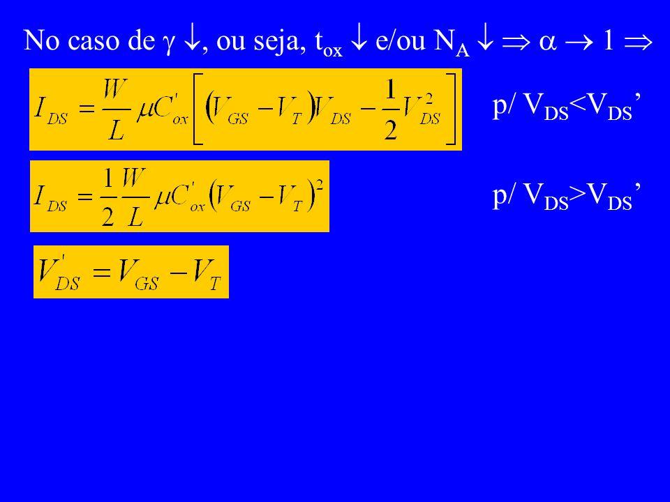 No caso de, ou seja, t ox e/ou N A 1 p/ V DS <V DS p/ V DS >V DS