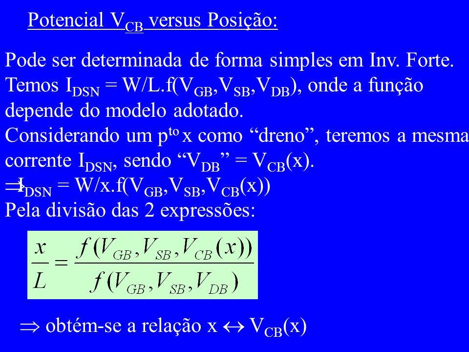 Potencial V CB versus Posição: Pode ser determinada de forma simples em Inv.