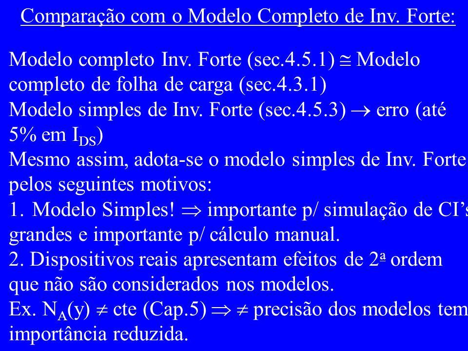 Comparação com o Modelo Completo de Inv. Forte: Modelo completo Inv.
