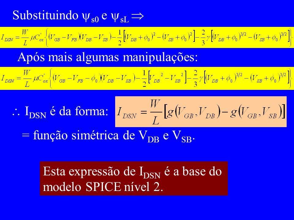 Substituindo s0 e sL Após mais algumas manipulações: I DSN é da forma: = função simétrica de V DB e V SB.