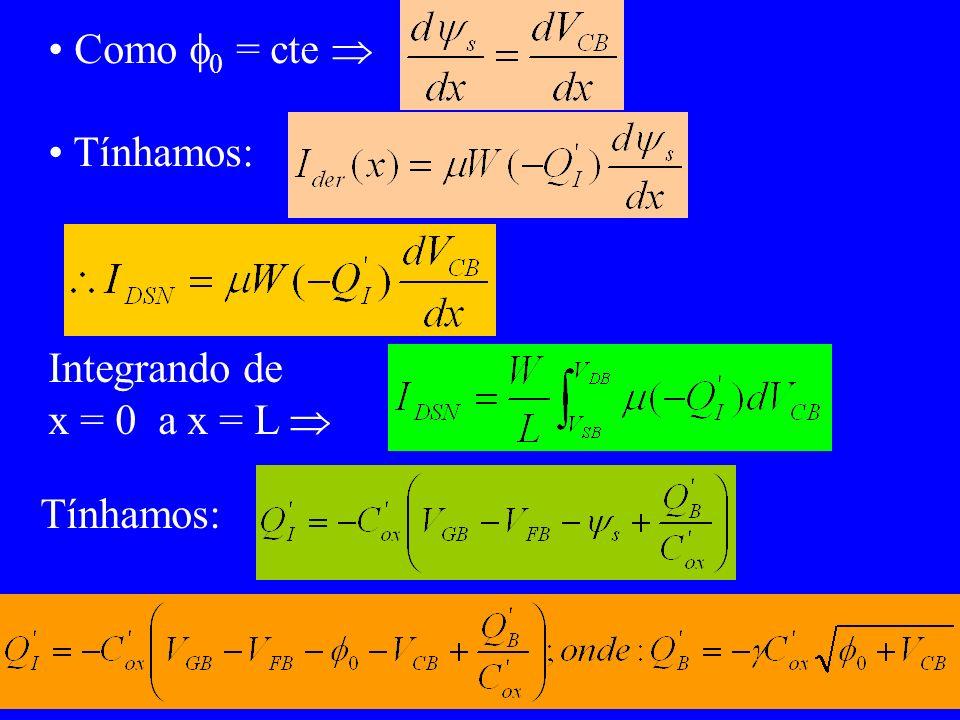 Como 0 = cte Tínhamos: Integrando de x = 0 a x = L Tínhamos: