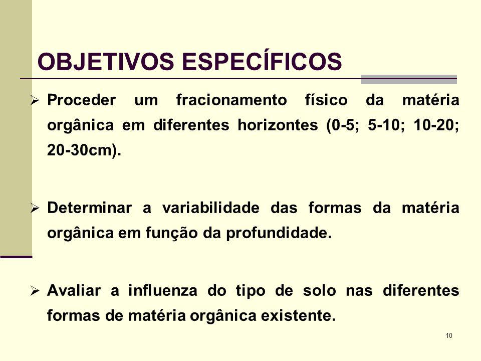 10 Proceder um fracionamento físico da matéria orgânica em diferentes horizontes (0-5; 5-10; 10-20; 20-30cm). Determinar a variabilidade das formas da