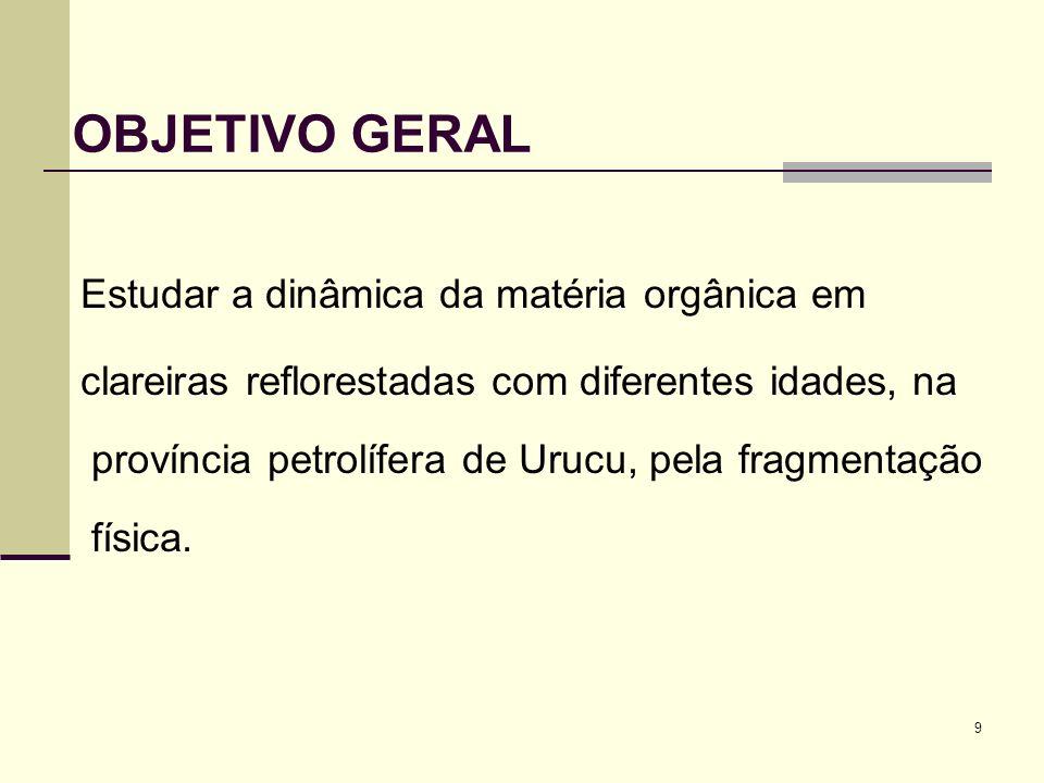 9 Estudar a dinâmica da matéria orgânica em clareiras reflorestadas com diferentes idades, na província petrolífera de Urucu, pela fragmentação física