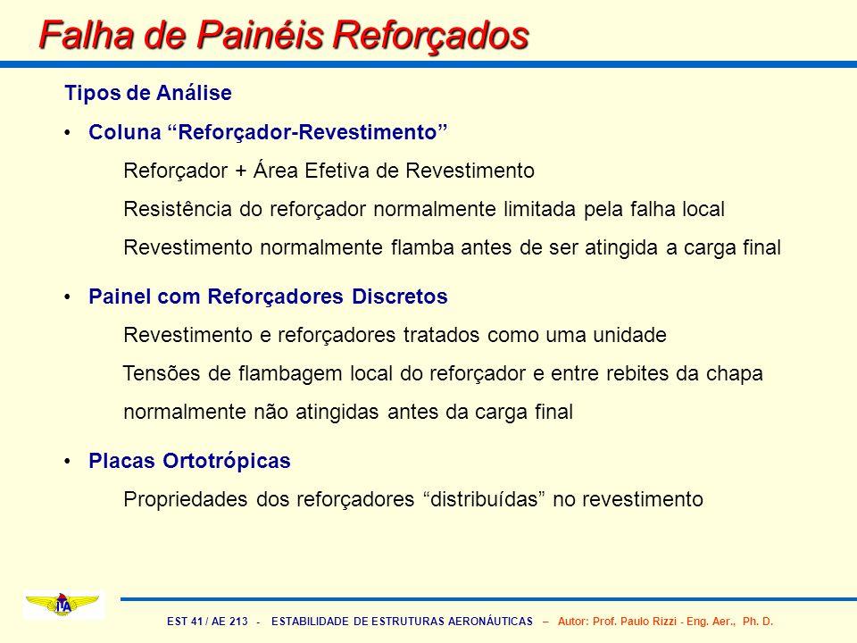 EST 41 / AE 213 - ESTABILIDADE DE ESTRUTURAS AERONÁUTICAS – Autor: Prof. Paulo Rizzi - Eng. Aer., Ph. D. Falha de Painéis Reforçados Tipos de Análise