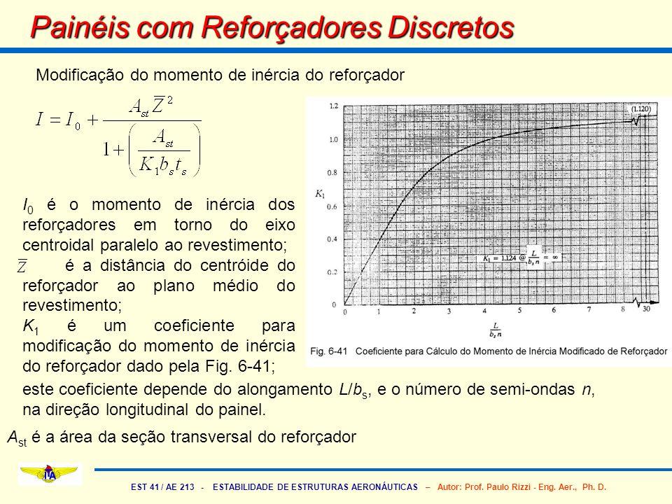 EST 41 / AE 213 - ESTABILIDADE DE ESTRUTURAS AERONÁUTICAS – Autor: Prof. Paulo Rizzi - Eng. Aer., Ph. D. Painéis com Reforçadores Discretos Modificaçã