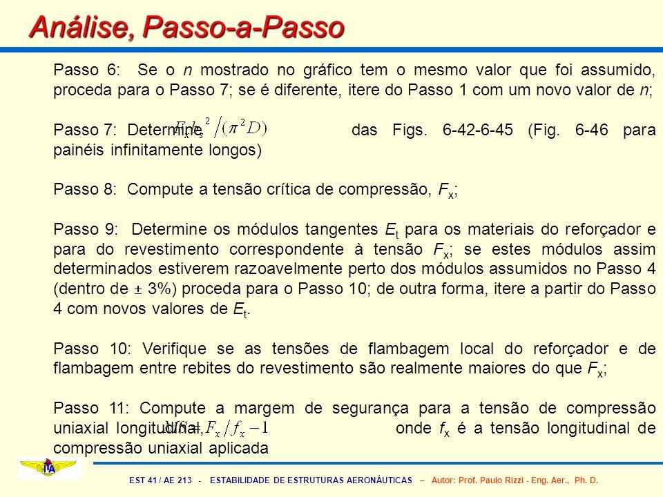 EST 41 / AE 213 - ESTABILIDADE DE ESTRUTURAS AERONÁUTICAS – Autor: Prof. Paulo Rizzi - Eng. Aer., Ph. D. Análise, Passo-a-Passo Passo 6: Se o n mostra