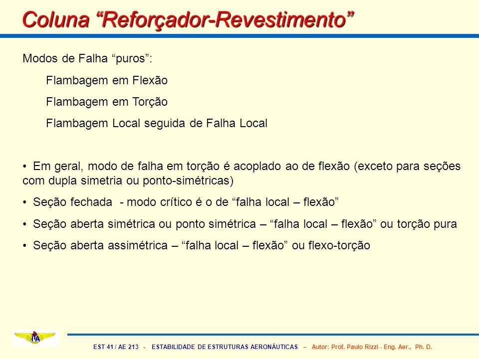 EST 41 / AE 213 - ESTABILIDADE DE ESTRUTURAS AERONÁUTICAS – Autor: Prof. Paulo Rizzi - Eng. Aer., Ph. D. Coluna Reforçador-Revestimento Modos de Falha